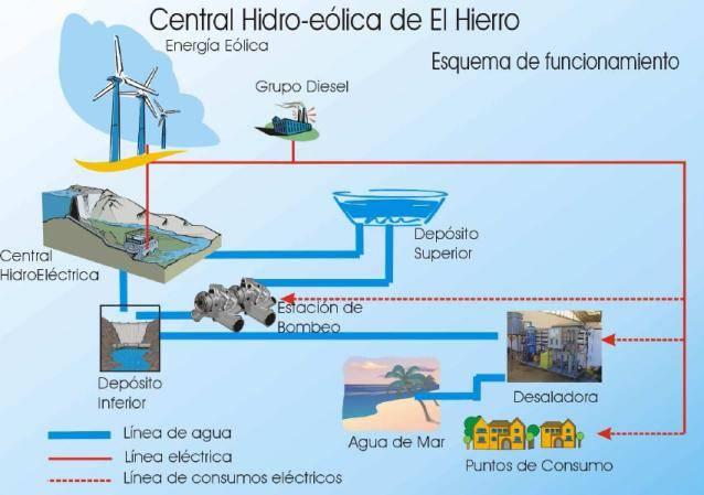 4.bp.blogspot.com_-wdIXEm46ybo_TnrpbQVJsdI_AAAAAAAAAc0_qntlFrl8piI_s640_central+hidroeléctrica