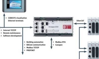 images easyblog images 74 b2ap3 thumbnail 3 nuevas soluciones de berghof display controllers