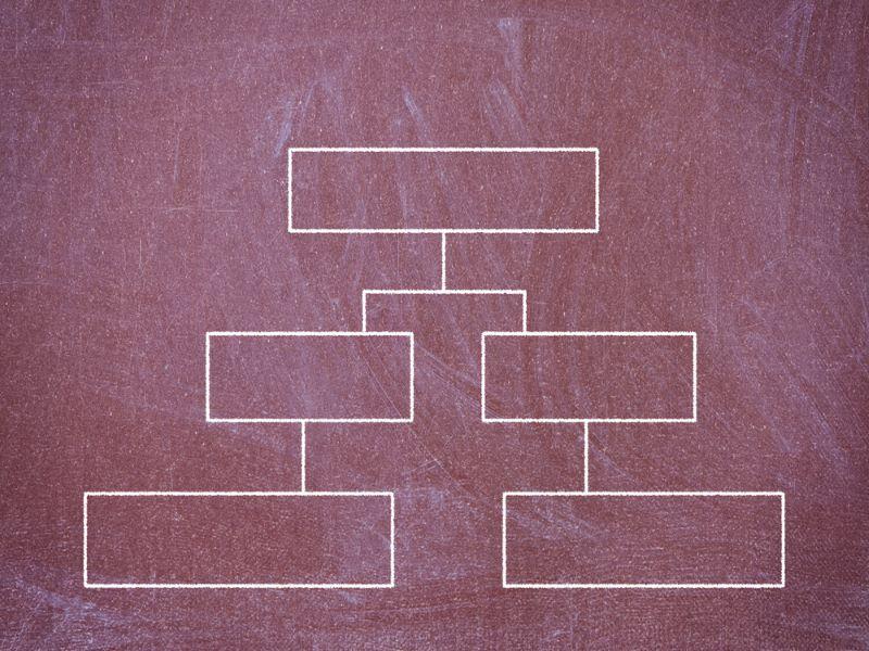 dirección vertical